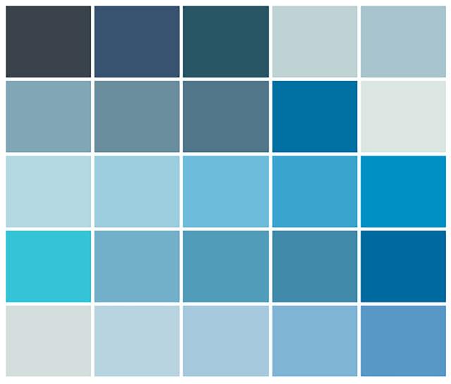 Các màu xanh sơn nhà mệnh thủy